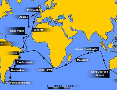 The voyage of HMS Beagle