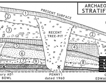 Simulated archaeological stratigraphy